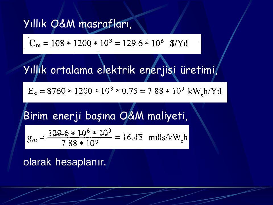 Yıllık O&M masrafları, Yıllık ortalama elektrik enerjisi üretimi, Birim enerji başına O&M maliyeti,