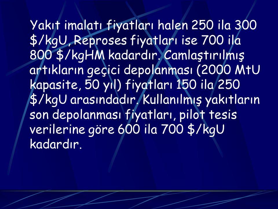 Yakıt imalatı fiyatları halen 250 ila 300 $/kgU, Reproses fiyatları ise 700 ila 800 $/kgHM kadardır.