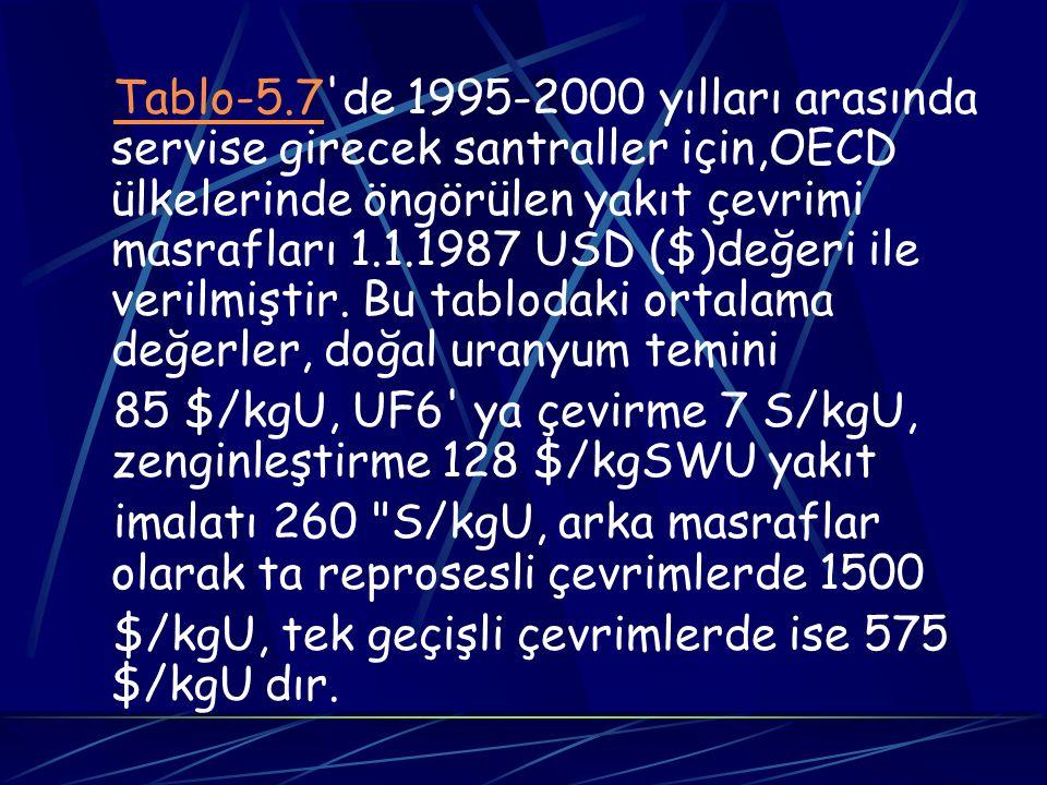 Tablo-5.7 de 1995-2000 yılları arasında servise girecek santraller için,OECD ülkelerinde öngörülen yakıt çevrimi masrafları 1.1.1987 USD ($)değeri ile verilmiştir. Bu tablodaki ortalama değerler, doğal uranyum temini