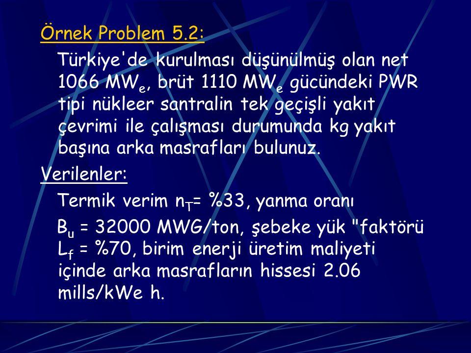 Örnek Problem 5.2: