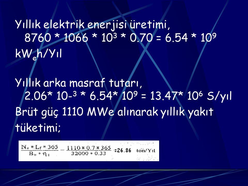 Yıllık elektrik enerjisi üretimi, 8760 * 1066 * 103 * 0.70 = 6.54 * 109