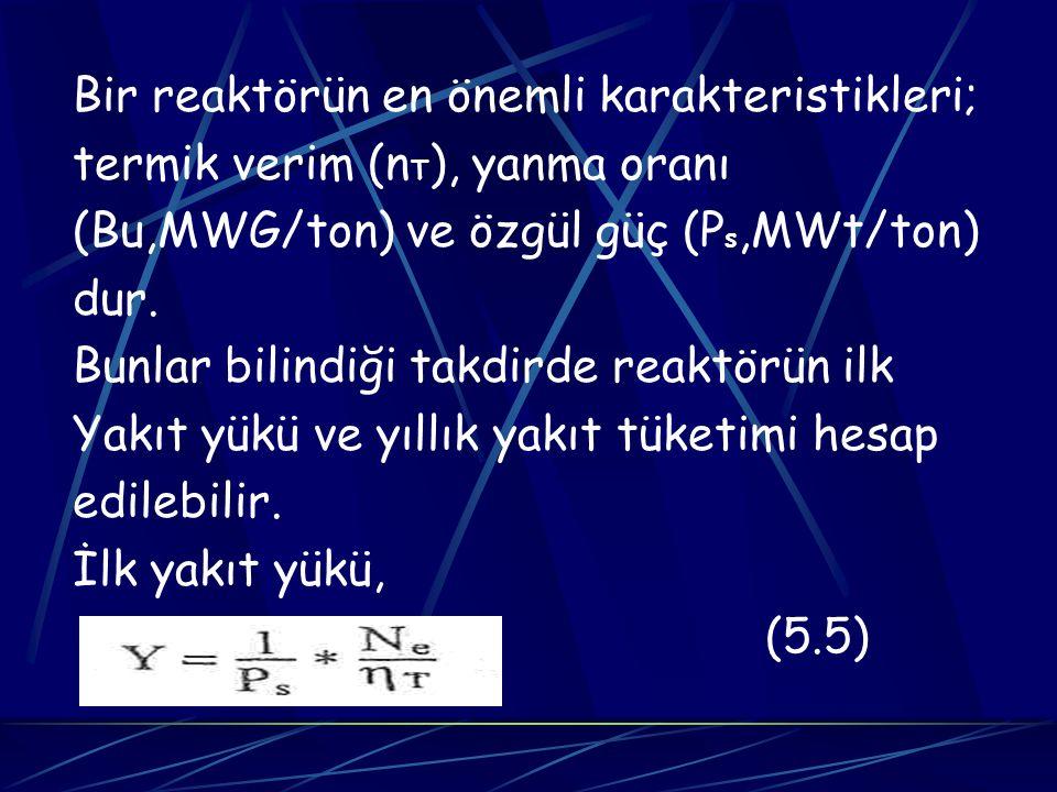 Bir reaktörün en önemli karakteristikleri;