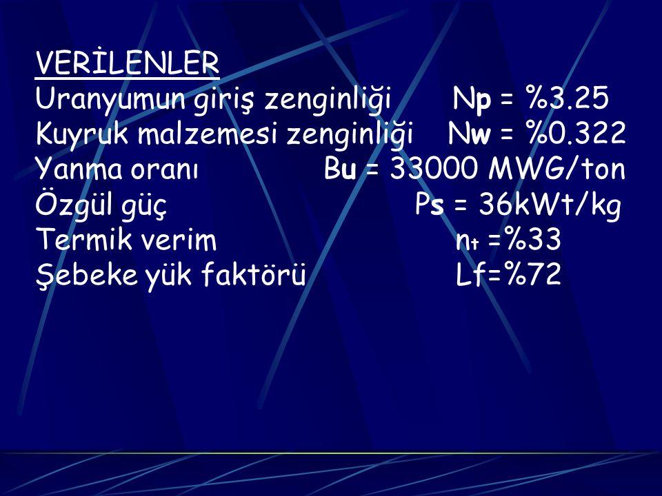 VERİLENLER Uranyumun giriş zenginliği Np = %3.25. Kuyruk malzemesi zenginliği Nw = %0.322.