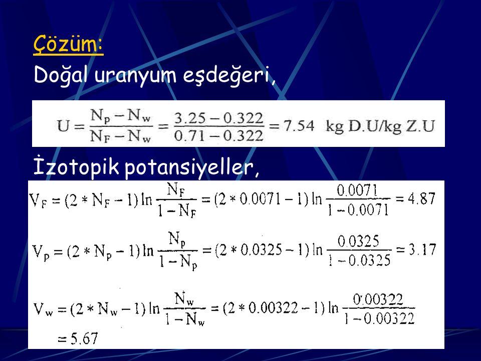 Çözüm: Doğal uranyum eşdeğeri, İzotopik potansiyeller,