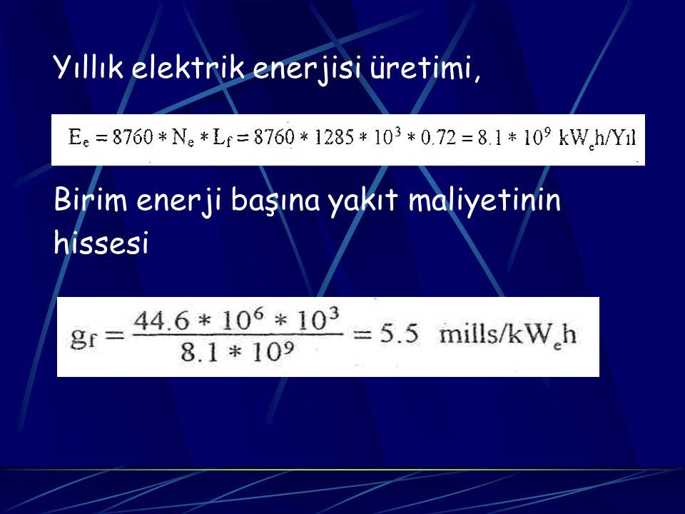 Yıllık elektrik enerjisi üretimi,