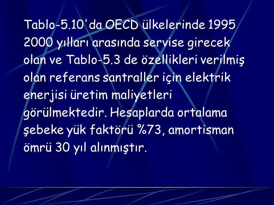 Tablo-5.10 da OECD ülkelerinde 1995