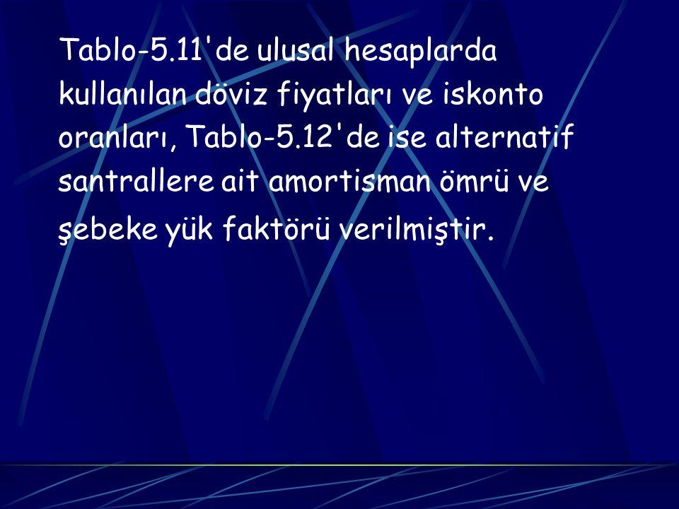 Tablo-5.11 de ulusal hesaplarda
