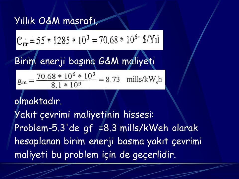 Yıllık O&M masrafı, Birim enerji başına G&M maliyeti. olmaktadır. Yakıt çevrimi maliyetinin hissesi: