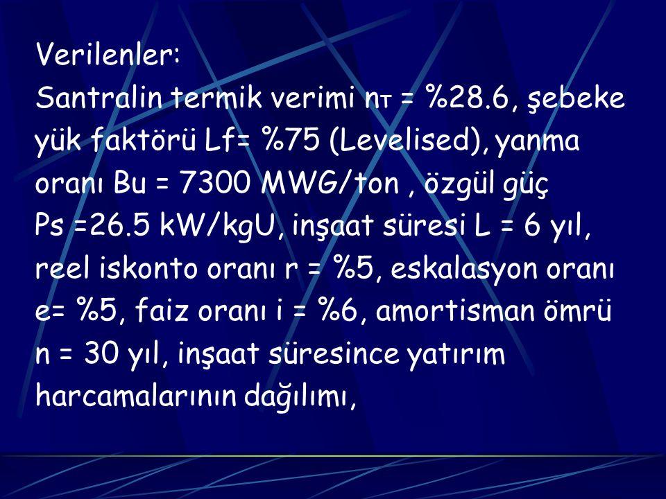 Verilenler: Santralin termik verimi nT = %28.6, şebeke. yük faktörü Lf= %75 (Levelised), yanma. oranı Bu = 7300 MWG/ton , özgül güç.