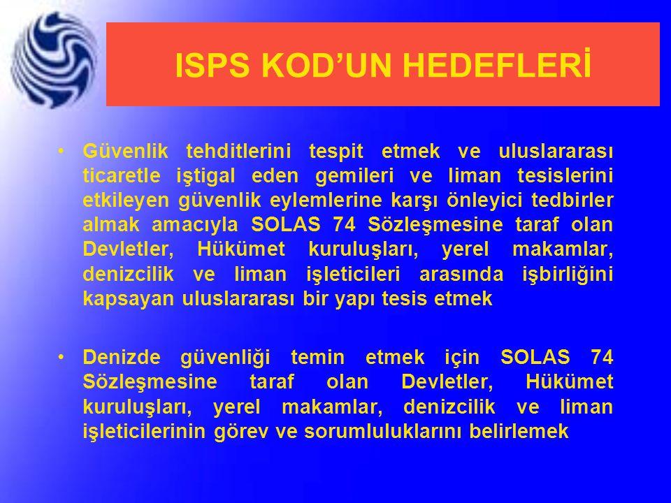 ISPS KOD'UN HEDEFLERİ