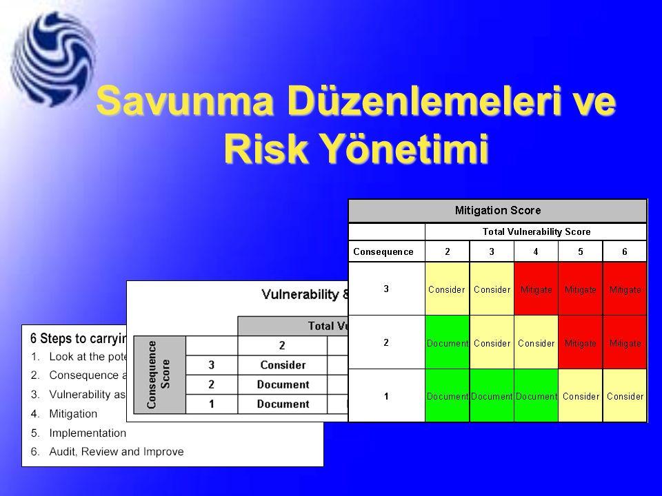Savunma Düzenlemeleri ve Risk Yönetimi