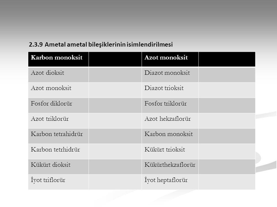 2.3.9 Ametal ametal bileşiklerinin isimlendirilmesi
