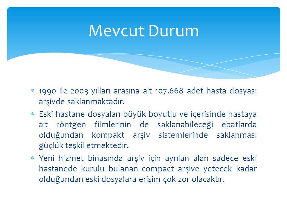 Mevcut Durum 1990 ile 2003 yılları arasına ait 107.668 adet hasta dosyası arşivde saklanmaktadır.