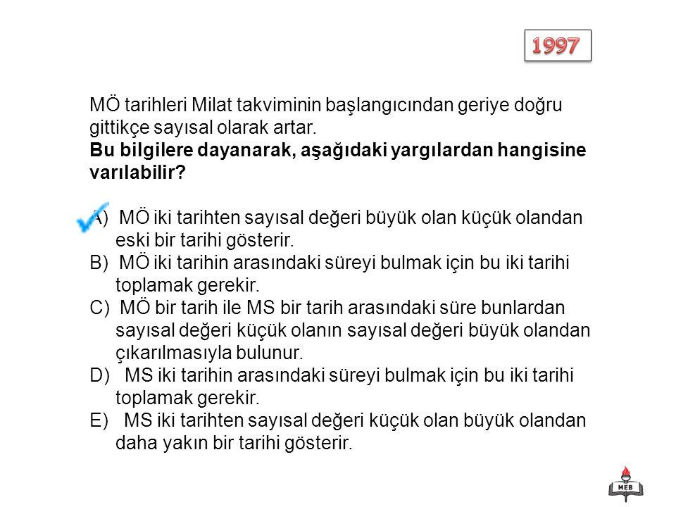 1997 MÖ tarihleri Milat takviminin başlangıcından geriye doğru gittikçe sayısal olarak artar.