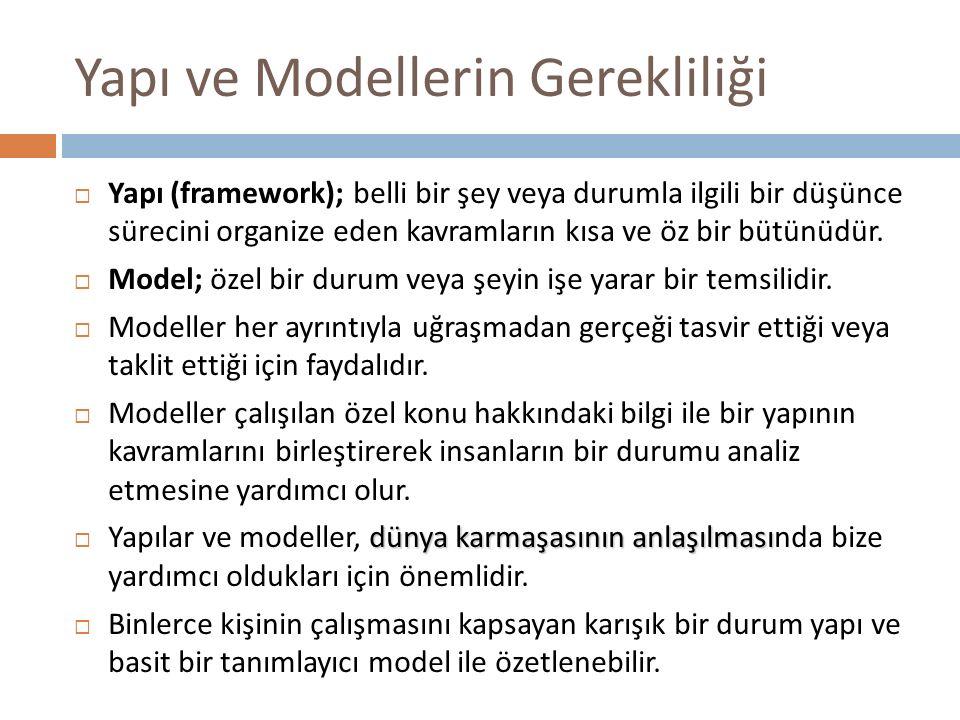 Yapı ve Modellerin Gerekliliği