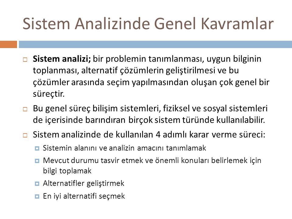 Sistem Analizinde Genel Kavramlar