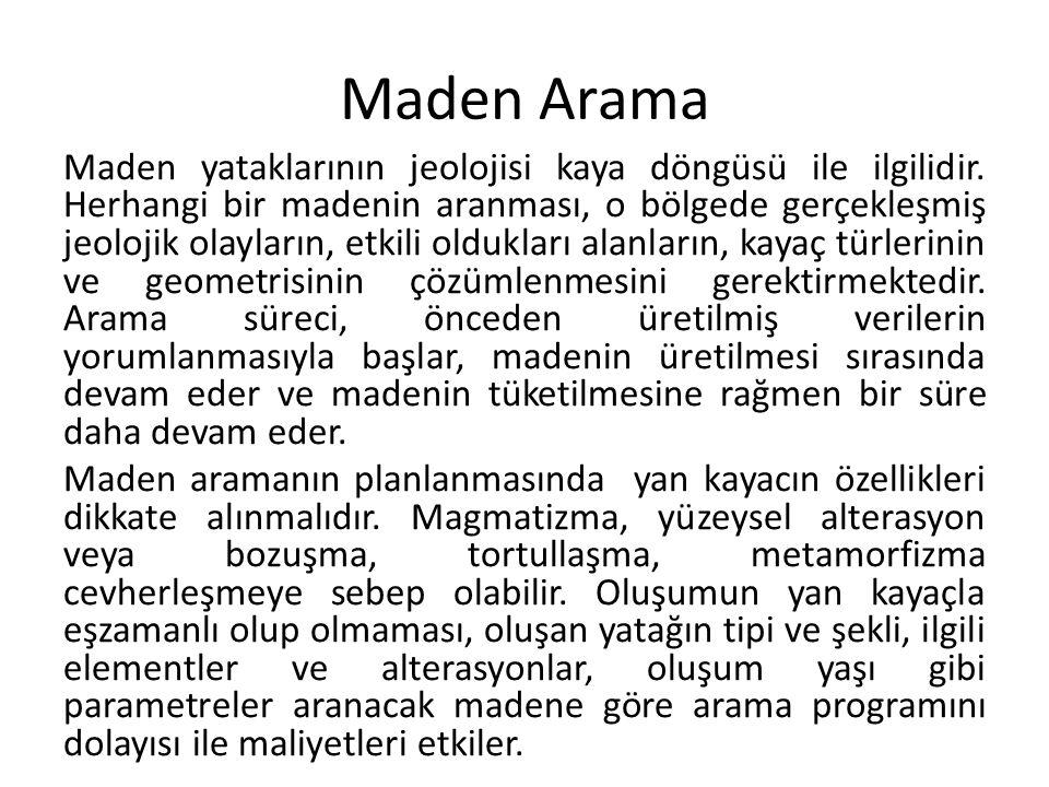Maden Arama