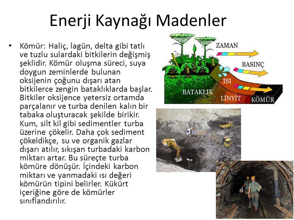 Enerji Kaynağı Madenler