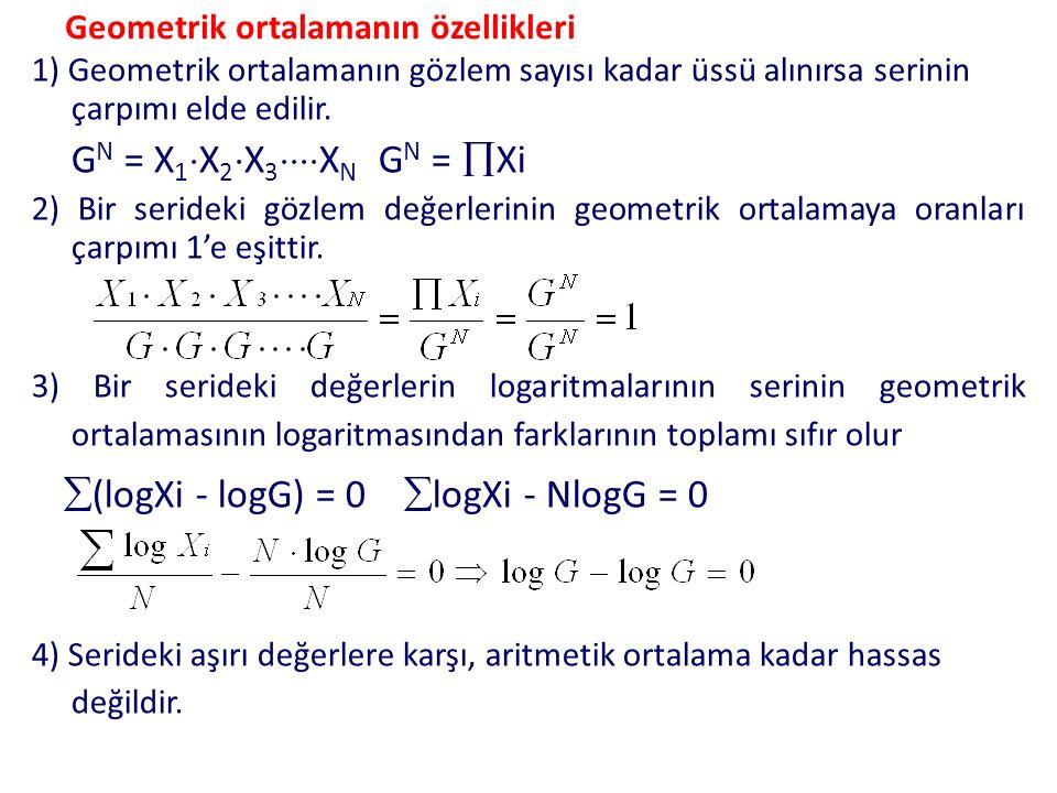 Geometrik ortalamanın özellikleri