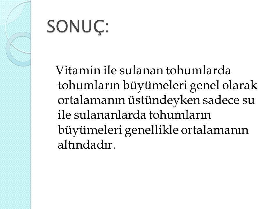 SONUÇ: