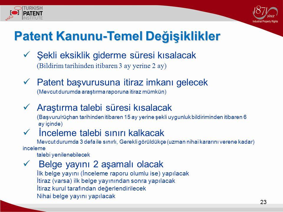 Patent Kanunu-Temel Değişiklikler