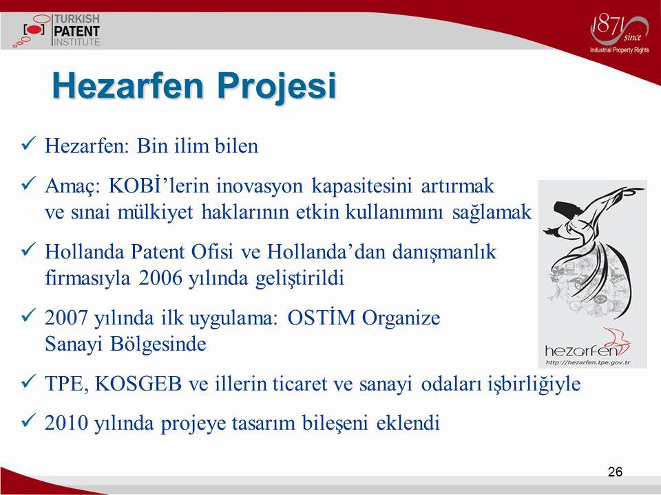 Hezarfen Projesi Hezarfen: Bin ilim bilen