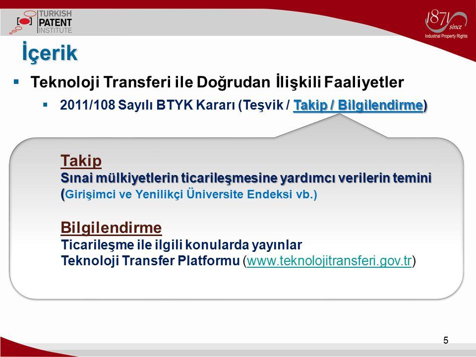 İçerik Teknoloji Transferi ile Doğrudan İlişkili Faaliyetler Takip