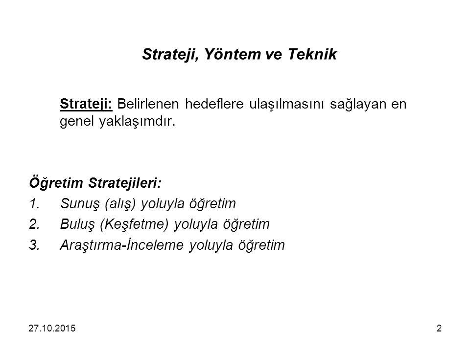 Strateji, Yöntem ve Teknik