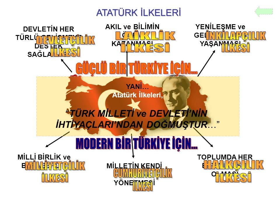 MODERN BİR TÜRKİYE İÇİN...