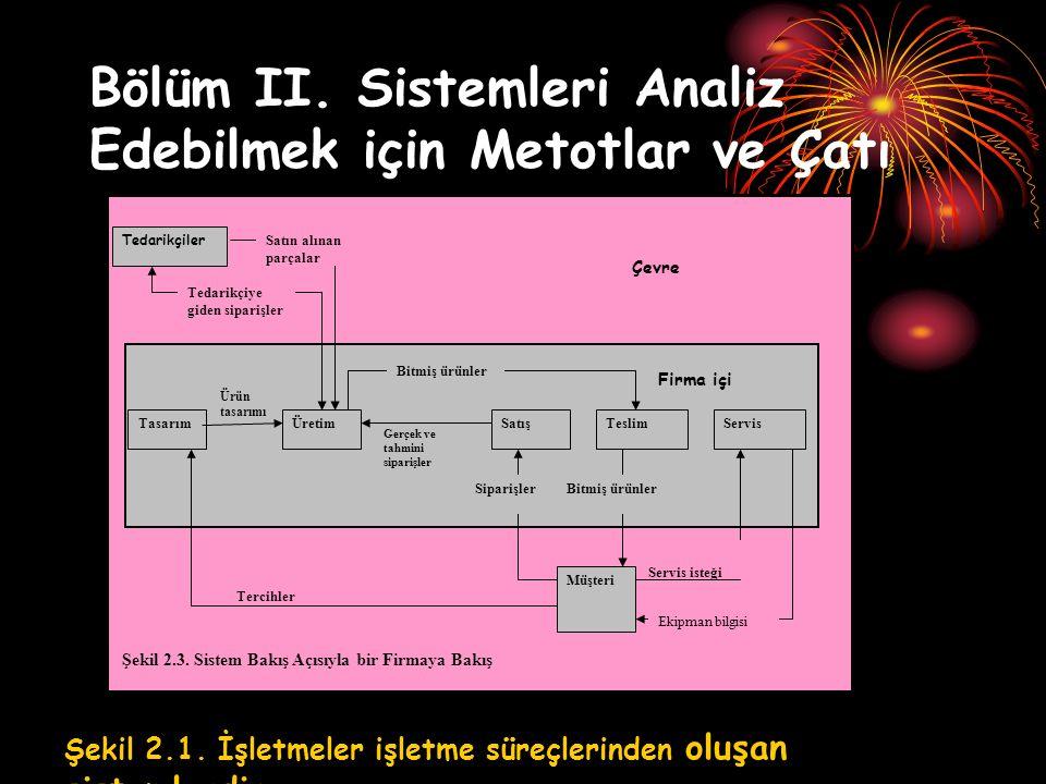 Bölüm II. Sistemleri Analiz Edebilmek için Metotlar ve Çatı