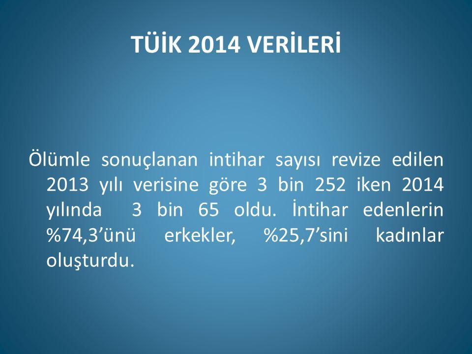 TÜİK 2014 VERİLERİ