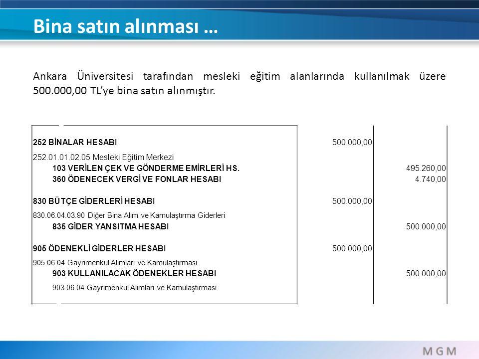 Bina satın alınması … Ankara Üniversitesi tarafından mesleki eğitim alanlarında kullanılmak üzere 500.000,00 TL'ye bina satın alınmıştır.