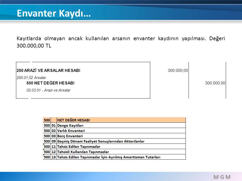 Envanter Kaydı… Kayıtlarda olmayan ancak kullanılan arsanın envanter kaydının yapılması. Değeri 300.000,00 TL.