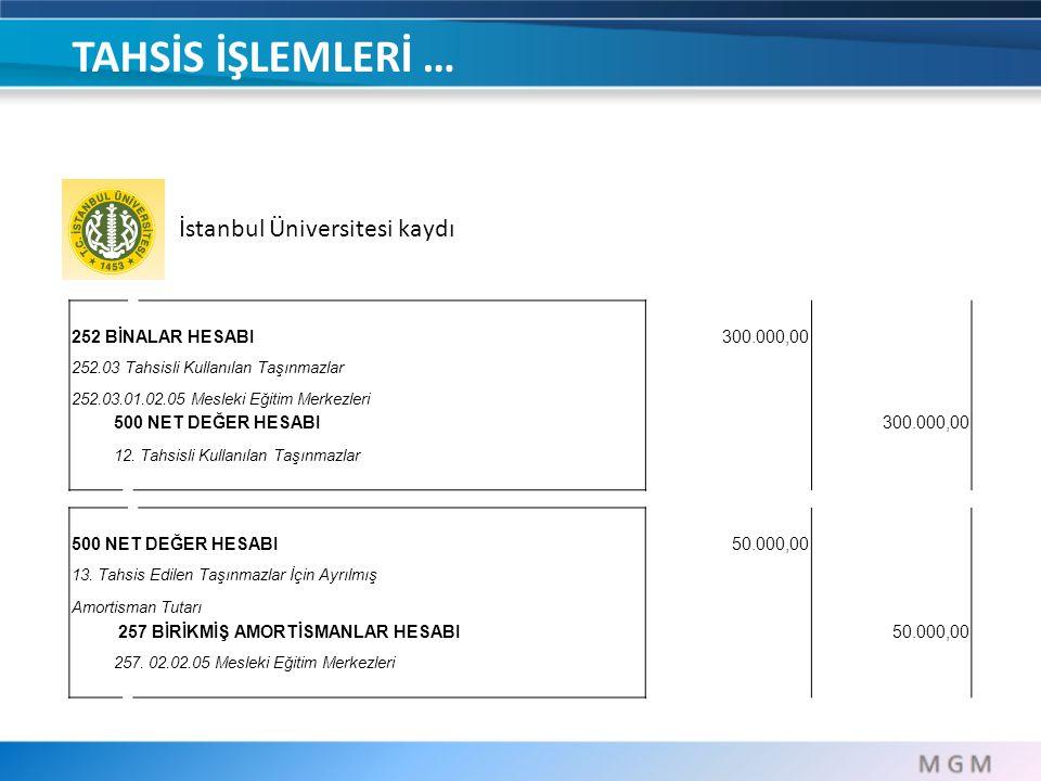 TAHSİS İŞLEMLERİ … İstanbul Üniversitesi kaydı 252 BİNALAR HESABI