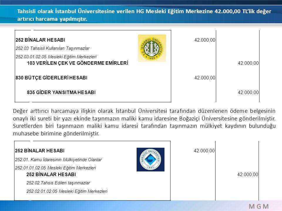 Tahsisli olarak İstanbul Üniversitesine verilen HG Mesleki Eğitim Merkezine 42.000,00 TL'lik değer artırıcı harcama yapılmıştır.