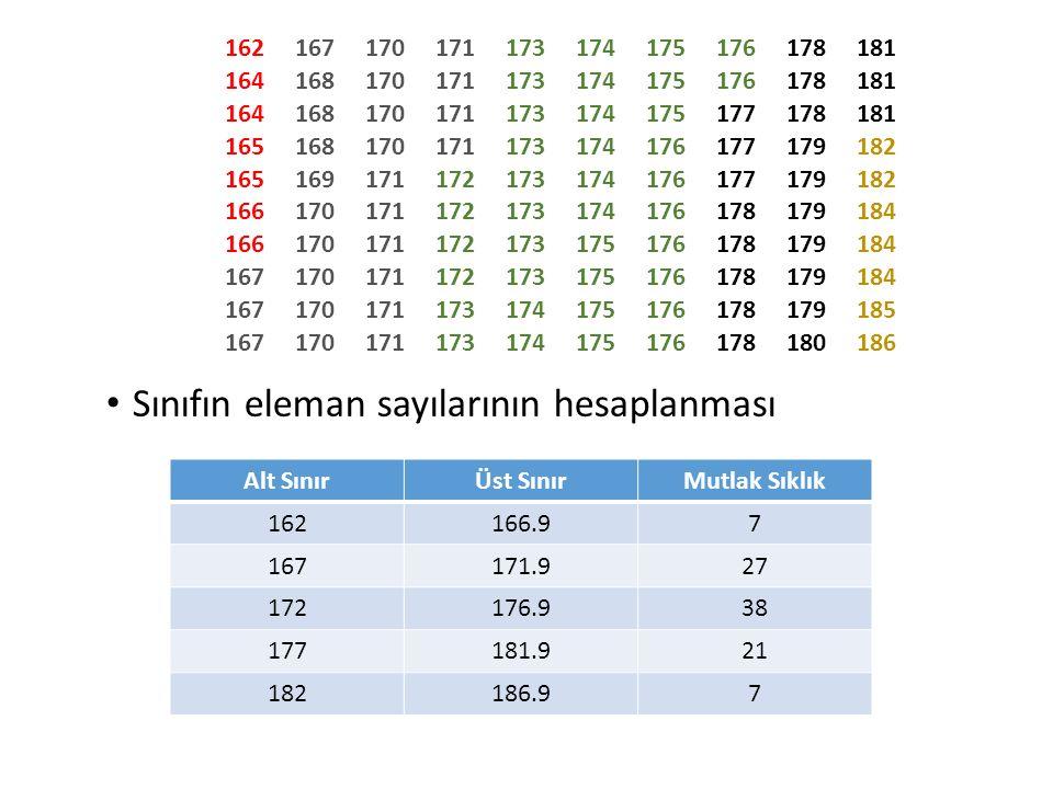 Sınıfın eleman sayılarının hesaplanması