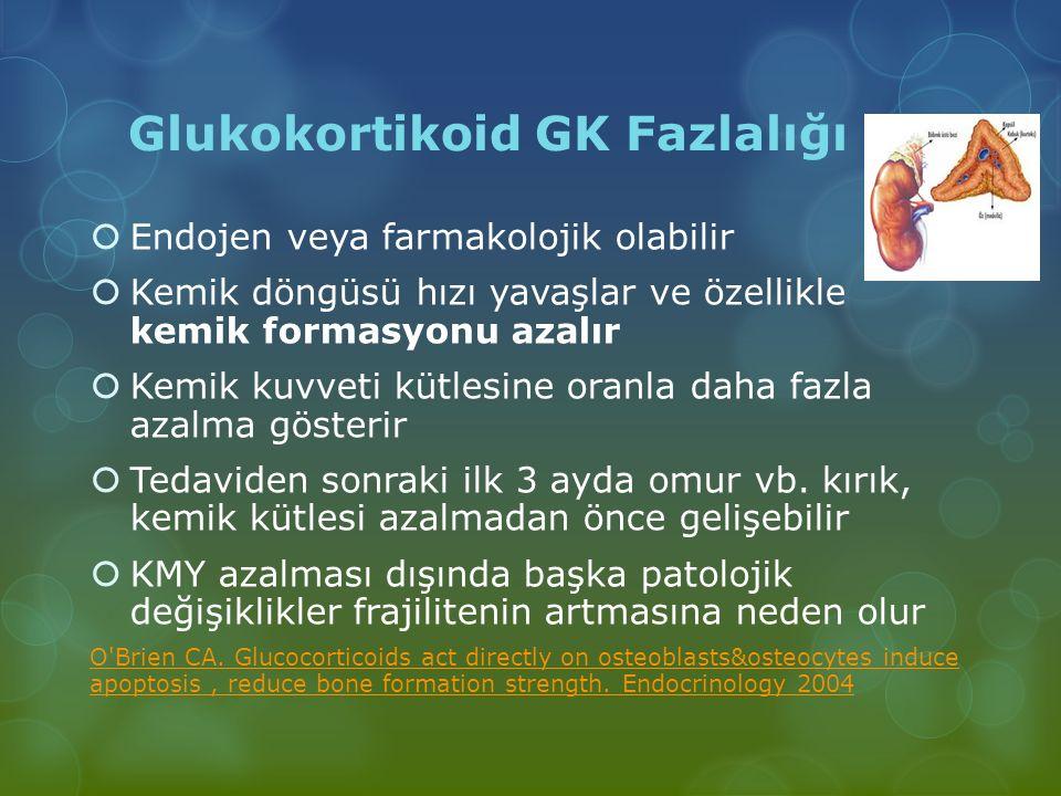 Glukokortikoid GK Fazlalığı