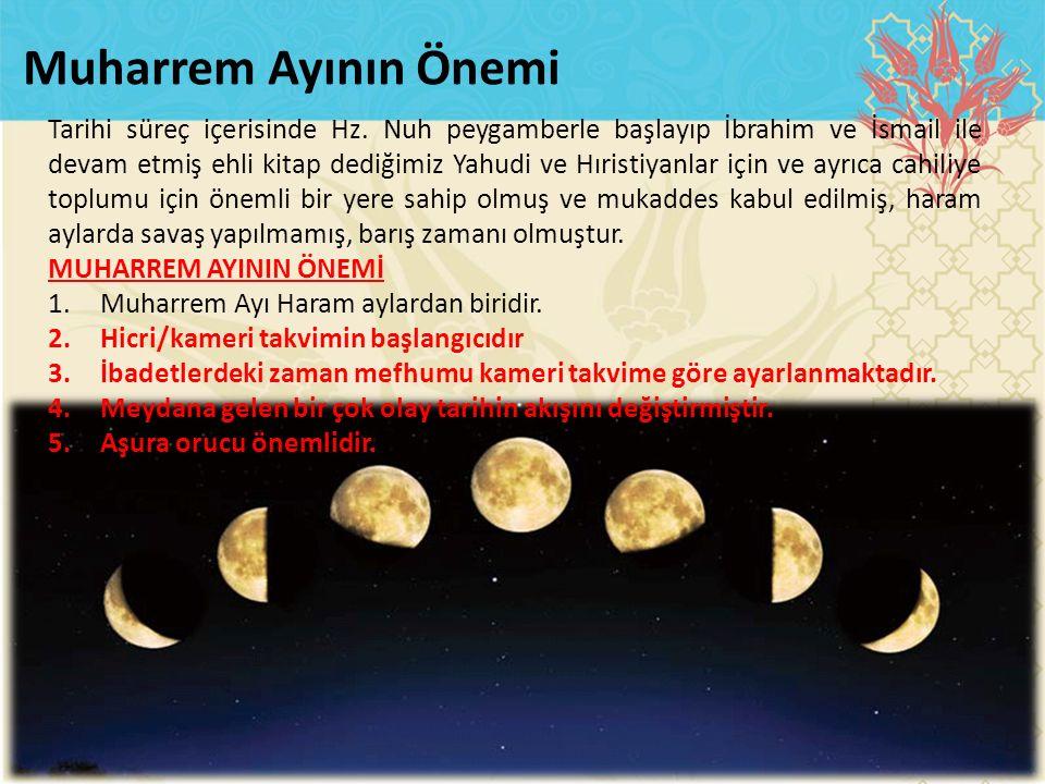 Muharrem Ayının Önemi