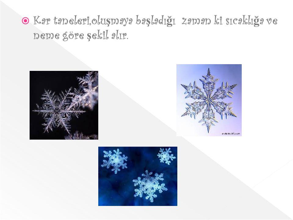 Kar taneleri,oluşmaya başladığı zaman ki sıcaklığa ve neme göre şekil alır.