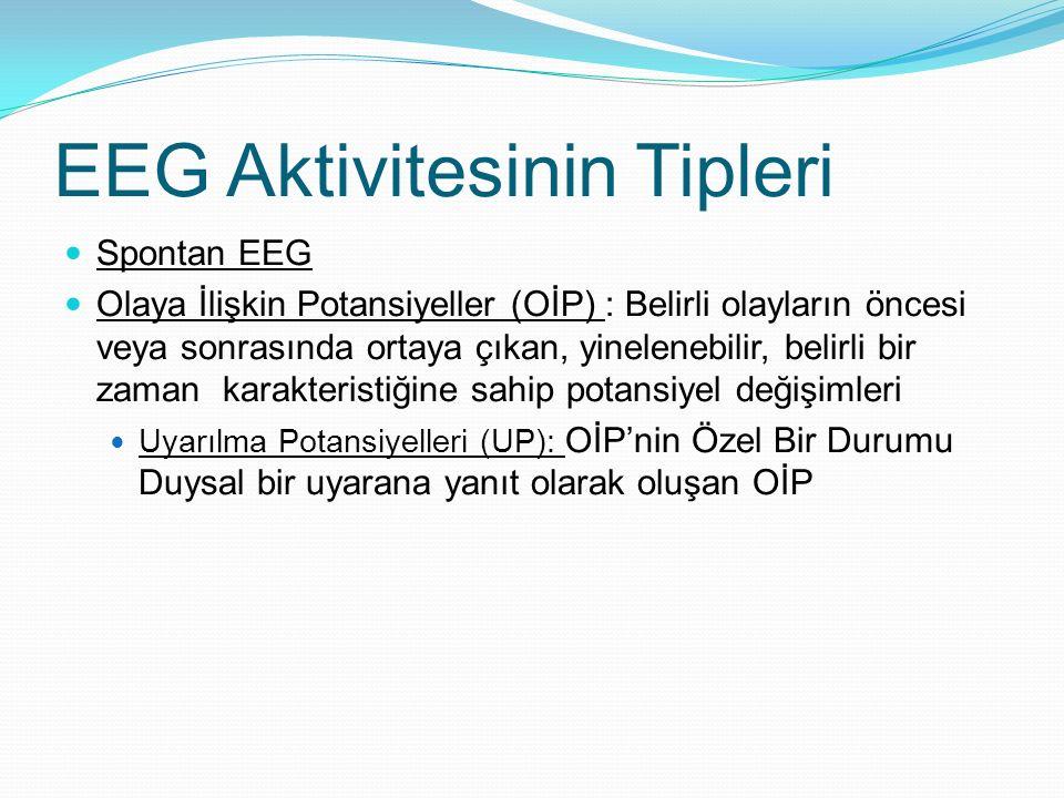EEG Aktivitesinin Tipleri