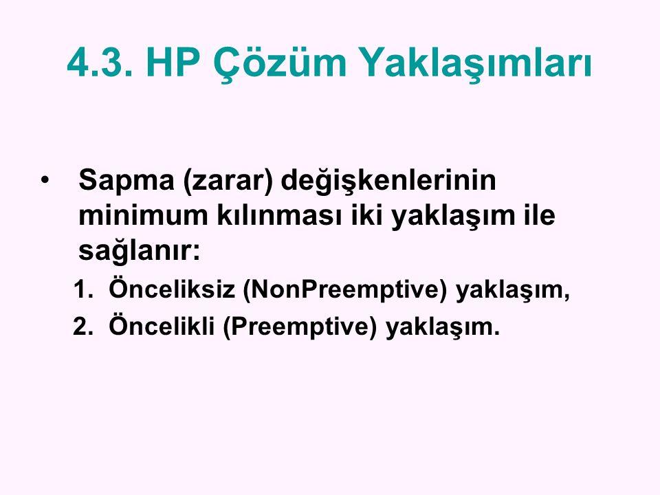 4.3. HP Çözüm Yaklaşımları Sapma (zarar) değişkenlerinin minimum kılınması iki yaklaşım ile sağlanır: