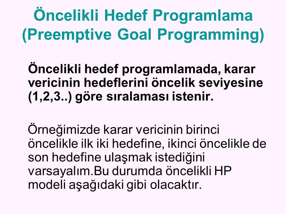 Öncelikli Hedef Programlama (Preemptive Goal Programming)