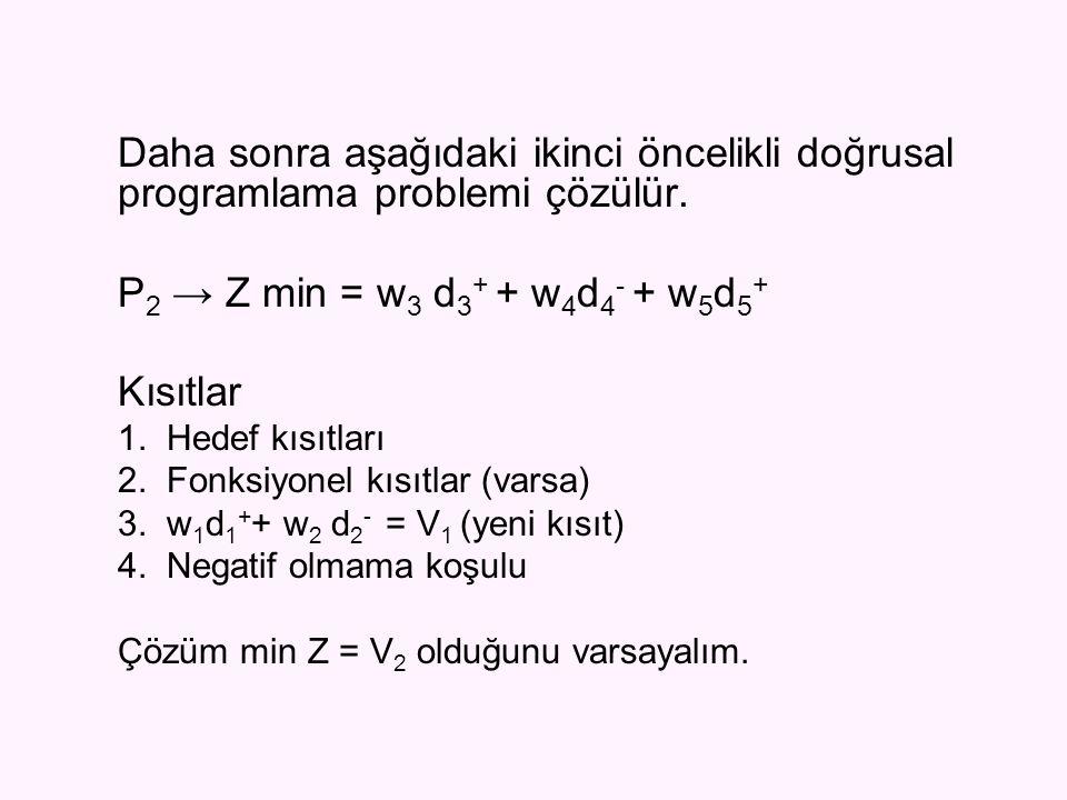 Daha sonra aşağıdaki ikinci öncelikli doğrusal programlama problemi çözülür.