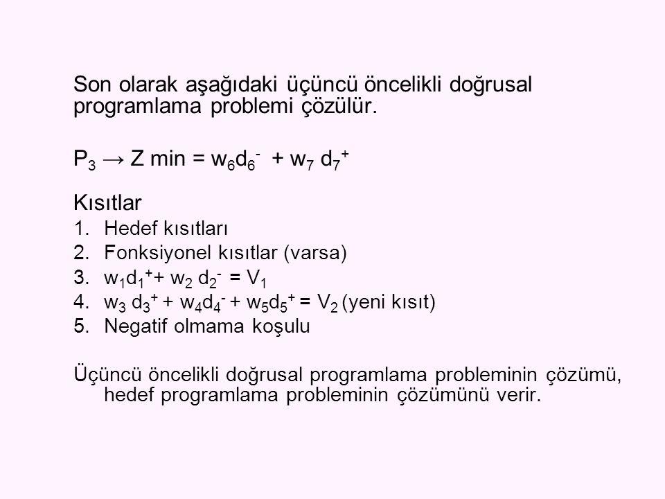 Son olarak aşağıdaki üçüncü öncelikli doğrusal programlama problemi çözülür.
