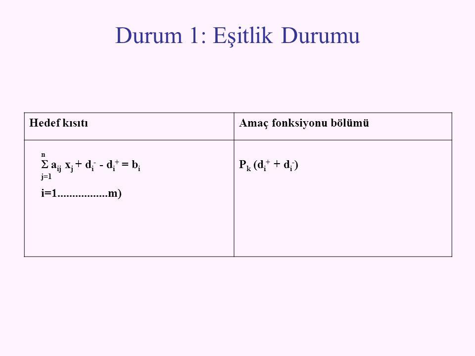 Durum 1: Eşitlik Durumu Hedef kısıtı Amaç fonksiyonu bölümü n