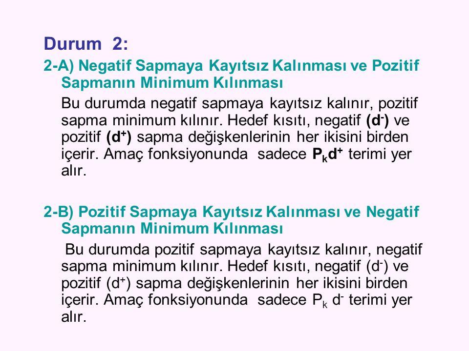 Durum 2: 2-A) Negatif Sapmaya Kayıtsız Kalınması ve Pozitif Sapmanın Minimum Kılınması.