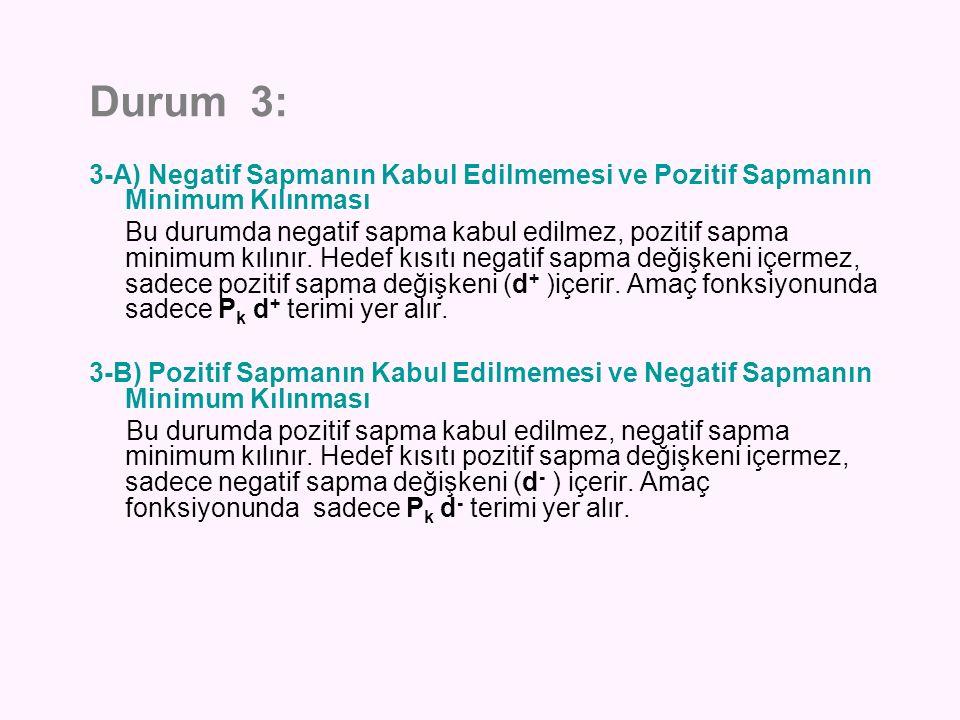 Durum 3: 3-A) Negatif Sapmanın Kabul Edilmemesi ve Pozitif Sapmanın Minimum Kılınması.