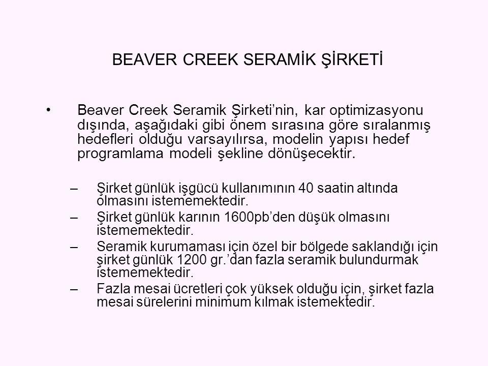 BEAVER CREEK SERAMİK ŞİRKETİ