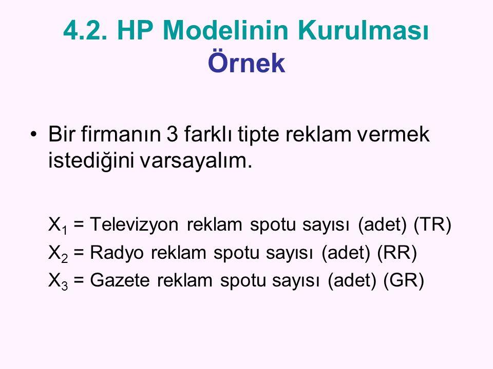 4.2. HP Modelinin Kurulması Örnek