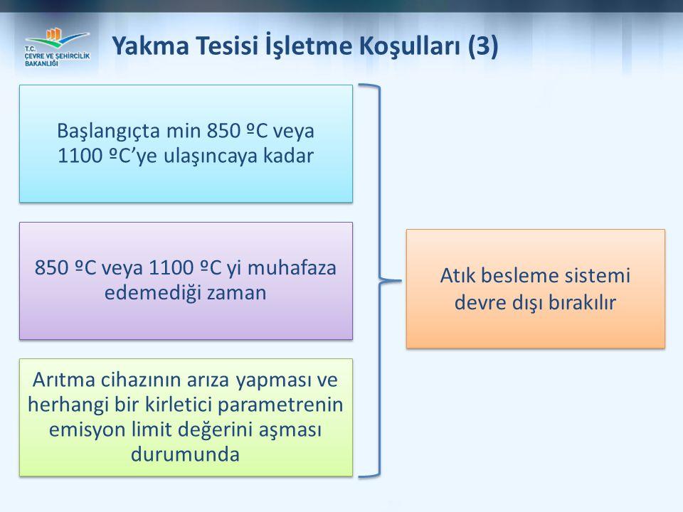 Yakma Tesisi İşletme Koşulları (3)